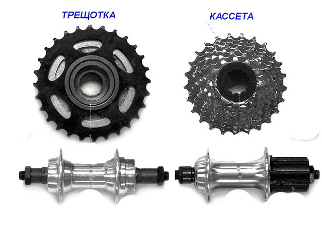 freewheel_freehub_rus.jpg